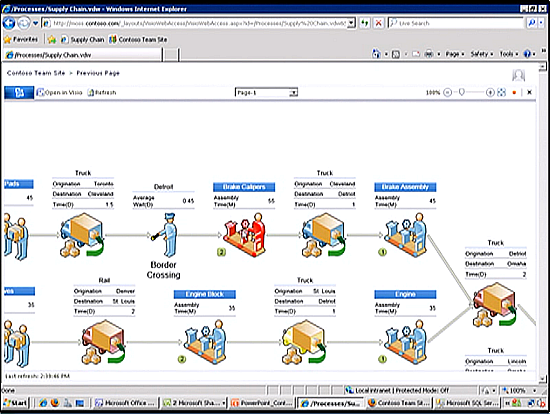 Use SharePoint to Build an Org Chart – The Options ...