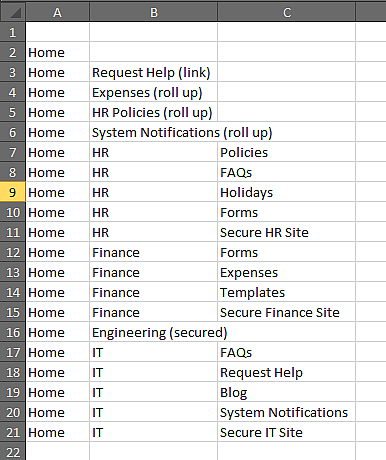 2012-10-25-DontLikeSharePoint-Part02-03.png