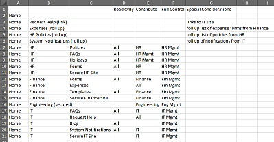 2012-10-25-DontLikeSharePoint-Part02-04.png