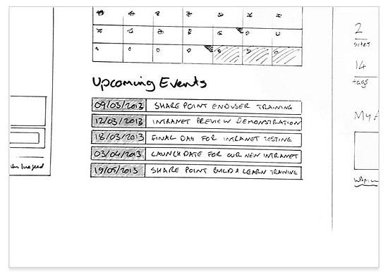 2013-08-27-SharePointPrototyping-02.jpg