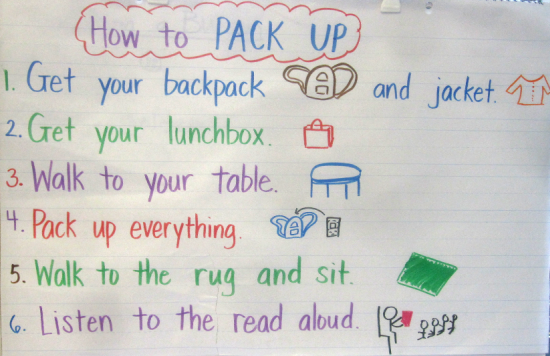 Giving Instructions - How to Pack Up